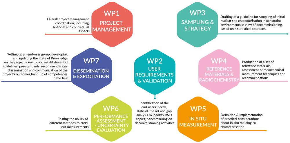 WP-organisation-INSIDER